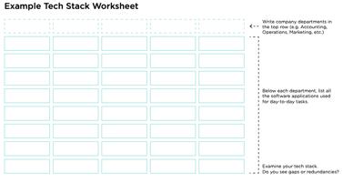 Tech stack worksheet