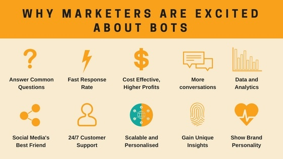 inbound-why-marketers-excited-about-bots.jpg