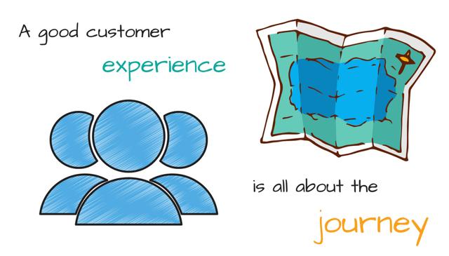 how to improve saas customer experience
