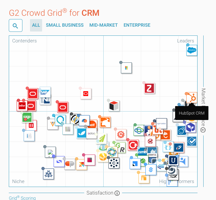 g2crowd-crm-grid